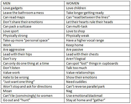 Men-v-Women