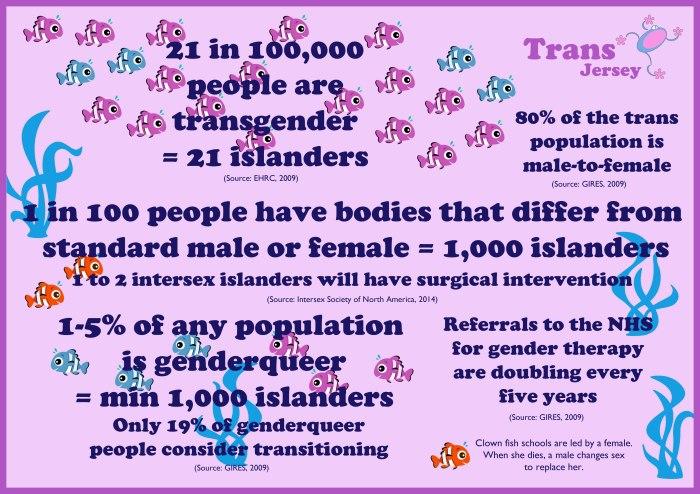 TransStats